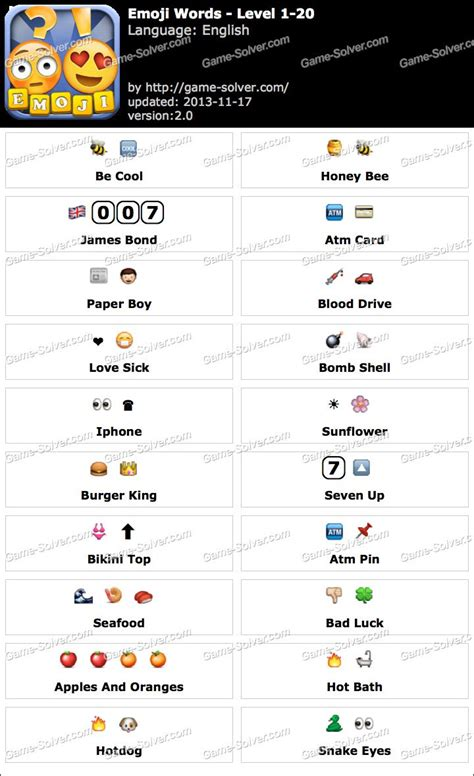 emoji quiz cheats emoji words answers game solver