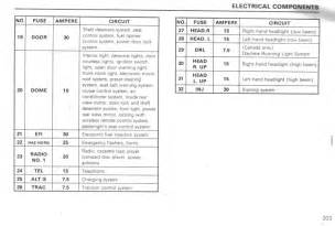 sc300 kick panel fuse diagram picture page 2 club lexus forums