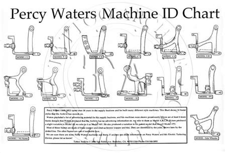 tattoo machine blueprints 1888 1952 percy waters machine tattoo pinterest