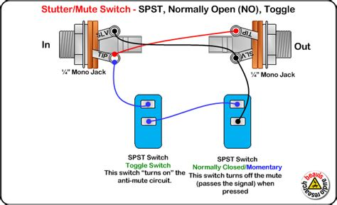 normally open spst wiring diagram normally open switch