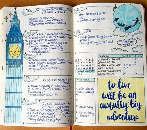 bullet journal tips 25 unique bullet journal for beginners ideas on pinterest