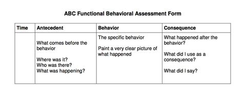 abc charts for challenging behaviour live and learn no sticker charts here