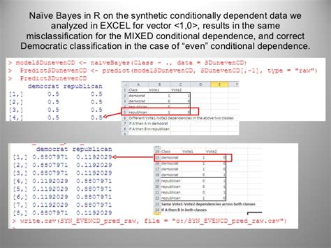 naive bayes with conditionally dependent data