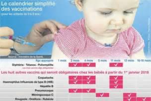 Calendrier Vaccinal 2018 Sept Questions Sur Les Vaccins Bient 244 T Obligatoires Pour