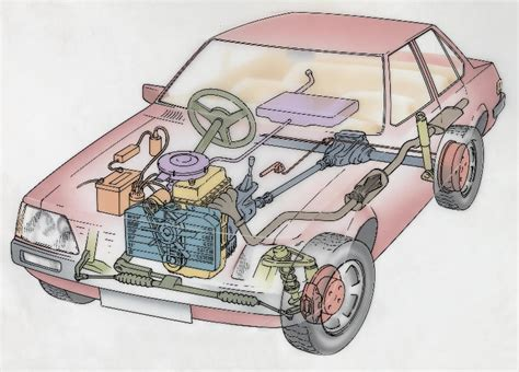 car engine diagram autos weblog
