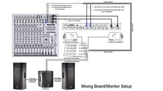 peavey subwoofer wiring diagram get free image about wiring diagram
