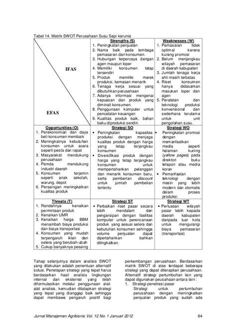 skripsi akuntansi gcg jurnal manajemen strategik perusahaan introductory
