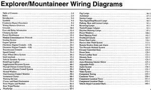 2005 ford explorer mercury mountaineer wiring diagram manual