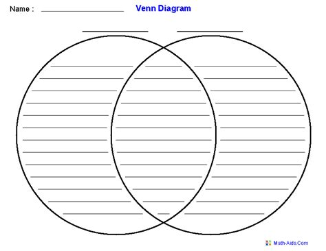 venn diagram characters comparing and contrasting characters in realistic fiction mrbrantner