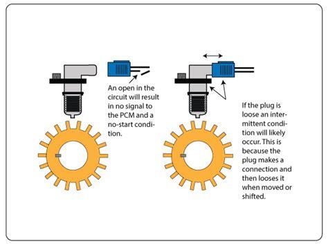 wiring diagram practice test of things diagrams
