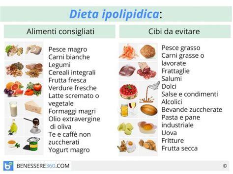 gastrite cronica alimentazione consigliata dieta ipolipidica cos 232 fa dimagrire alimenti da