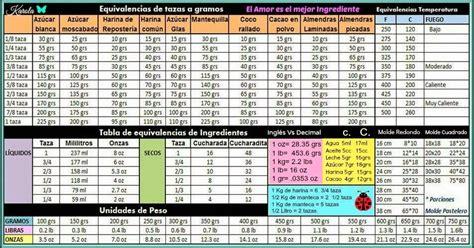 tabla de monotributo abril 2016 db tareas m 243 dulo v prepara productos de panader 237 a y