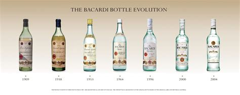 Code Bacardi Bottle White celebrating 150 years of bacard 205 digital news agency