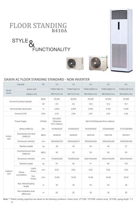 Ac Daikin Standing Floor 5 Pk ac floor standing non inverter r410a 3 pk wr 1 phase