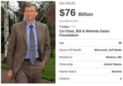 bill gates biography forbes the world s richest tech billionaires 2014 richest