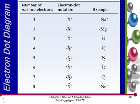 6 1 Introduction To Chemical Bonding Section Review Answers by Ppt Modern Chemistry Chapter 6 Chemical Bonding