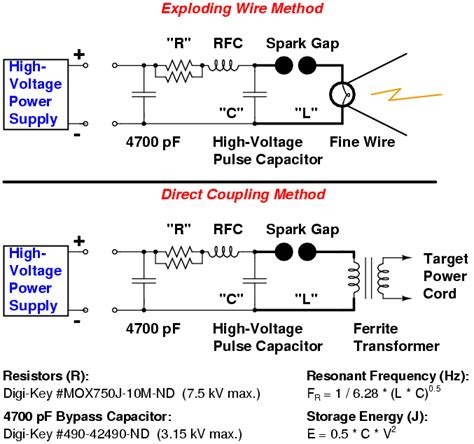 capacitor discharging techniques high voltage magnetic pulse generator using capacitor discharge technique 28 images gbppr