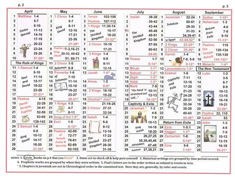 Galerry printable bible reading plan one year