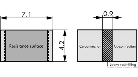smd resistor r020 pr 228 zisionswiderstand smd 0e02 5 w 177 1 isabellenh 252 tte smt r020 1 0 kaufen distrelec deutschland