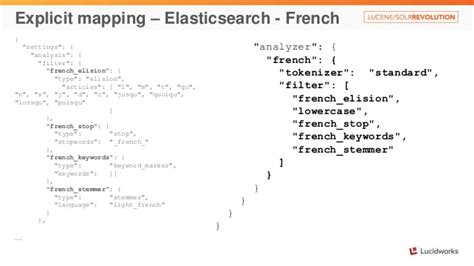Elasticsearch Template Mapping Solr Vs Elasticsearch Case By Case