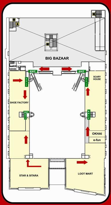 layout for mall mall layout