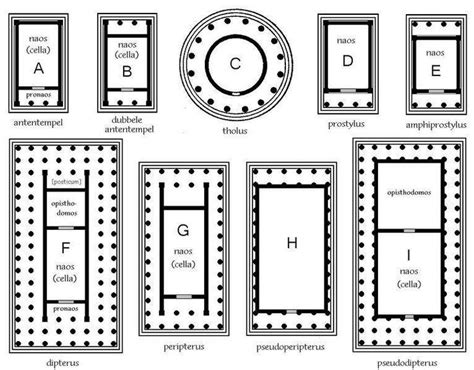 ancient greece floor plan basic classical temple floor plans greek temple models