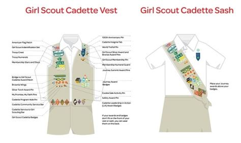 cadette sash diagram where to place insignia on a scout cadette sash or