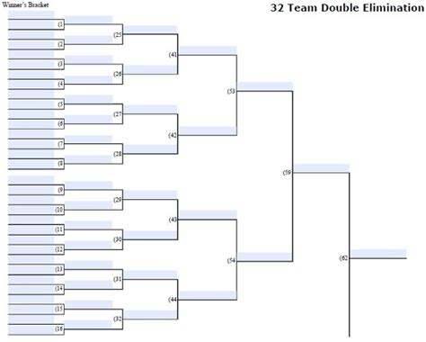 Pinewood Derby Race Spreadsheet by Fillable 32 Team Elimination Editable Tourney