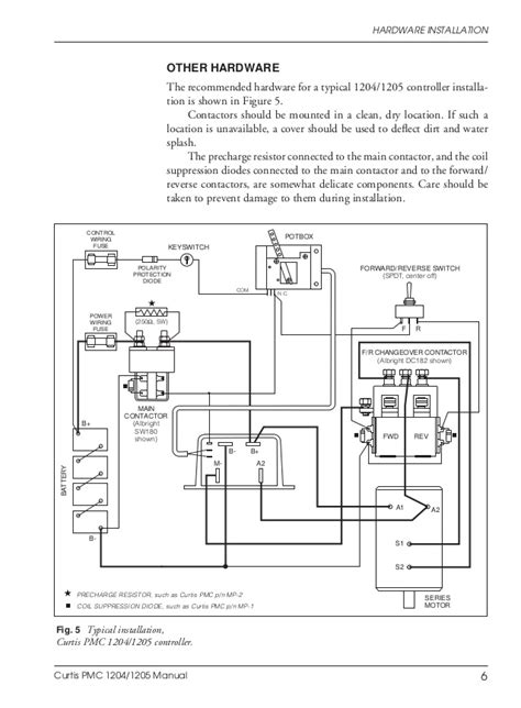 yamaha g9 wiring diagram yamaha g16 engine diagram wiring
