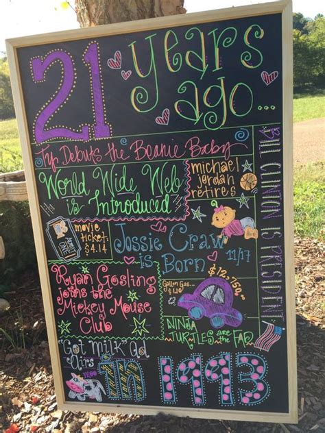 21st birthday themes list for guys sweet 16 special birthday and over the hill on pinterest
