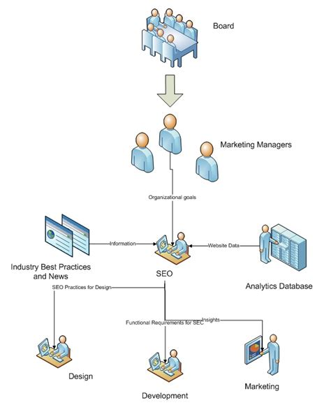 website workflow diagram search in the enterprise just another it knowledge