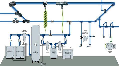 air compressor servicing sydney fracks pty ltd