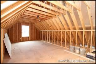 how much does it cost to finish a third floor or attic