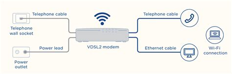 telephone wiring diagram from modem nissan bx forklift