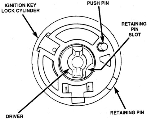 repair guides steering ignition switch lock cylinder autozone com repair guides steering ignition switch lock cylinder autozone com