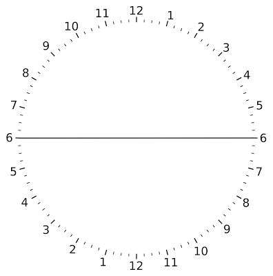 Hour And Minute Template 15 best images of hour and minute worksheets