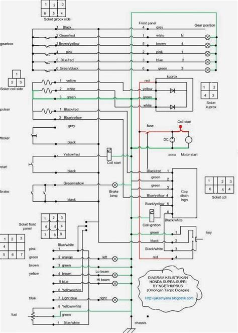 wiring diagram kelistrikan honda wiring diagram with