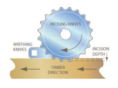 porcupine diagram porcupine knives diagram timber incising