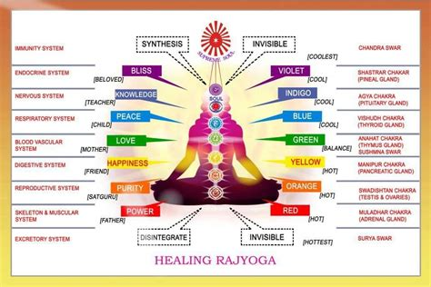 healing colors color healing therapy breathing meditation