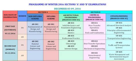 amie section b exam form amie winter 2016 sections a and b examinations amie