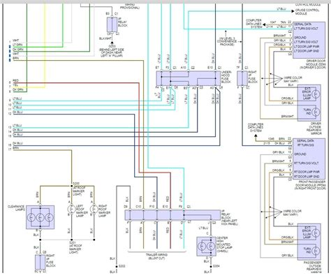 wiring diagram for 2005 chevy best site wiring harness wiring diagram for 2005 chevrolet best site wiring harness