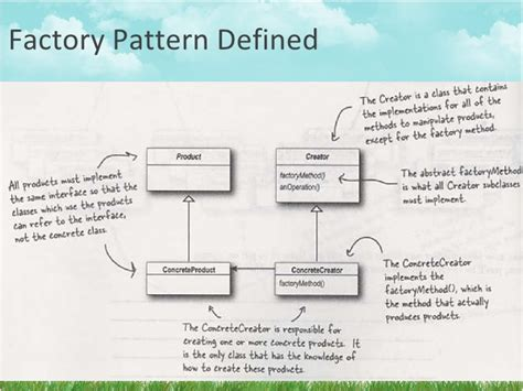 factory pattern gang of four design pattern 4 factory pattern
