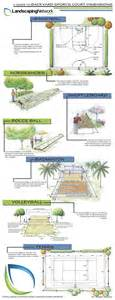 backyard sports court dimensions blog about infographics