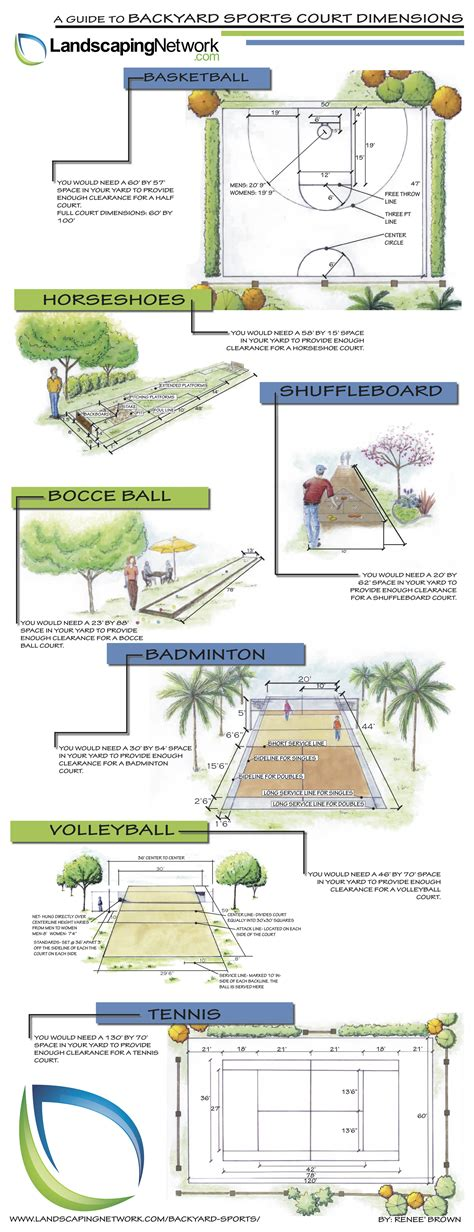 backyard bocce ball court dimensions backyard sports court dimensions blog about infographics
