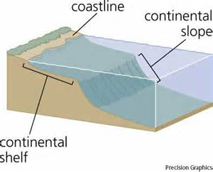 continental shelf dictionary definition continental