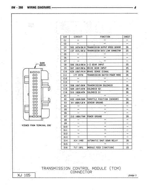 94 jeep transmission wiring diagram wiring wiring odbi aw4 into odbii manual tj pirate4x4 4x4