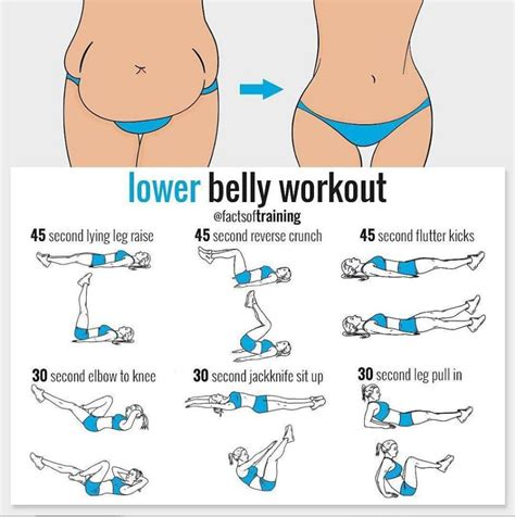 lower belly workout https www wss