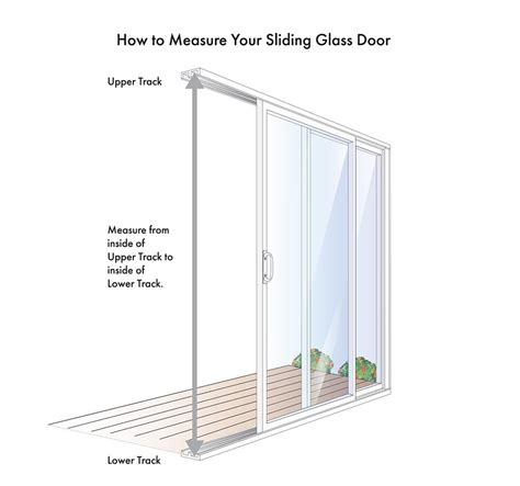 How To Measure A Patio Door For Replacement by Petsafe Freedom Aluminum Patio Panel Sliding