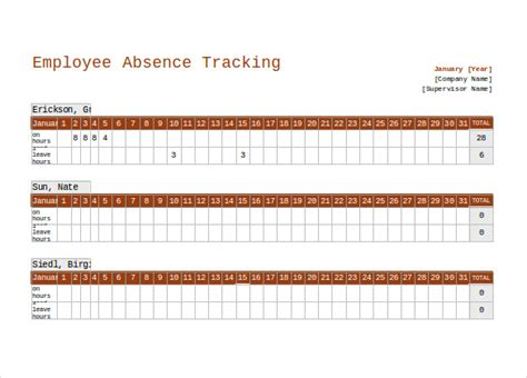 tracking employee performance templates 10 employee tracking templates free sle exle