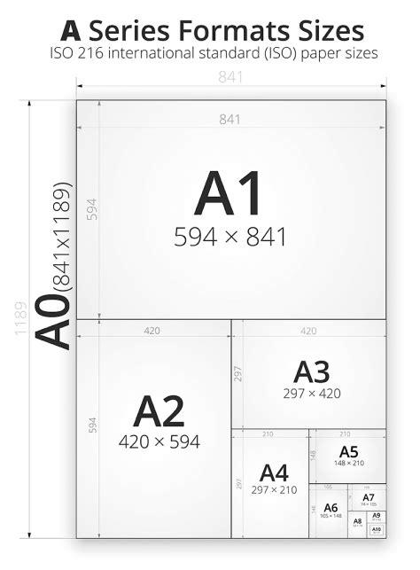 Format affiche publicitaire - Imprimerie Affiche